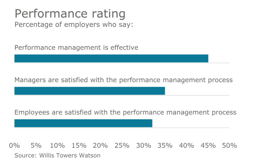 EBN-PerformanceManagement-061516.png