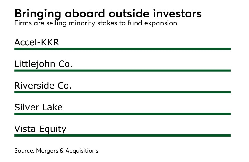 PE firms selling minority stakes