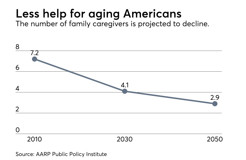 Aging Americans 08 08 18