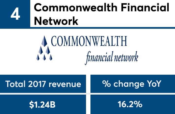 FP502018_revenue_No4 copy.png