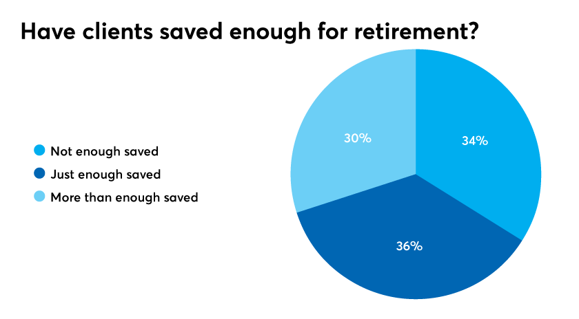 FWR clients save for retirement 1119.png