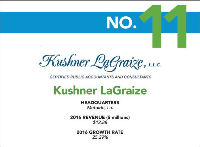 Fastest - 11 - Kushner LaGraize.jpg