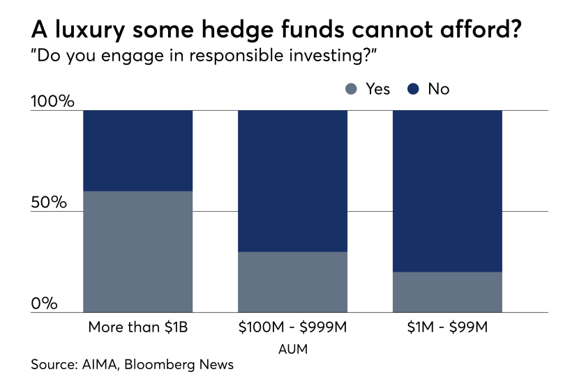 hedge-fund-bloomberg-6-6-18