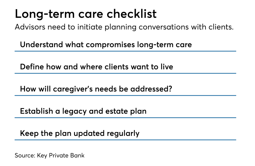 Long-term care checklist.png