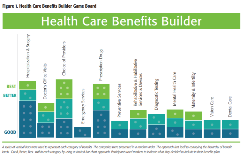 Healthcare.Benefits.Builder.png
