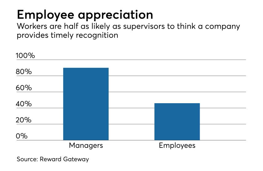 employee-appreciation-engagement
