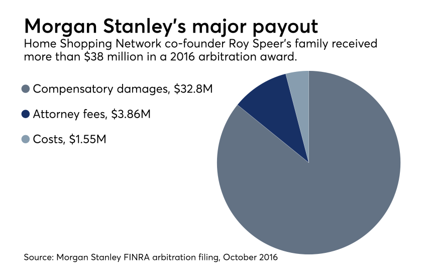 Morgan Stanley arbitration payout