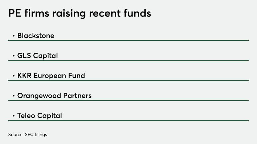 pefundraising1105