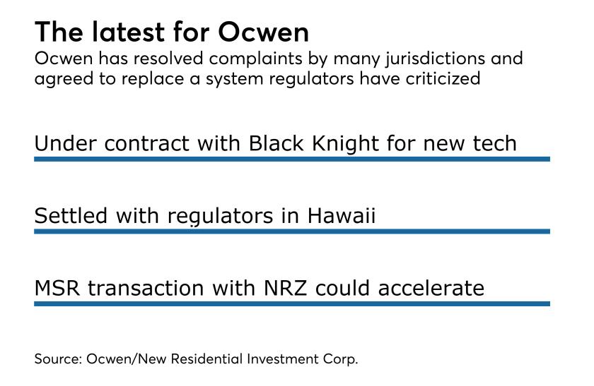 Ocwen replacing embattled servicing system