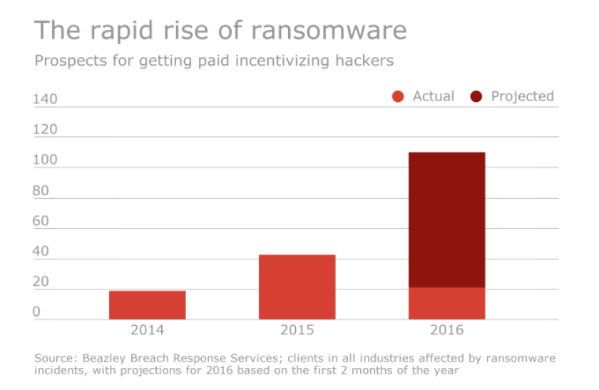 ransomware-chart-large.png