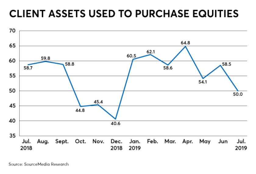 Equities (1).png