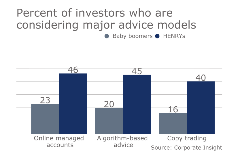 investor-sentiment-digital-new-CI