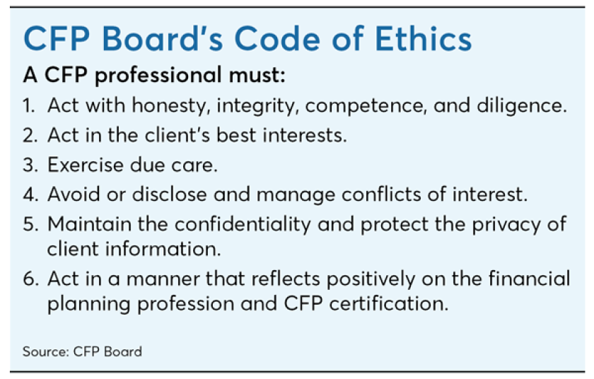 CFP Board - Code of Ethics - 2019