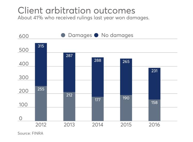 FINRA arbfeature9  3-10-2017 FINRA arbitration data