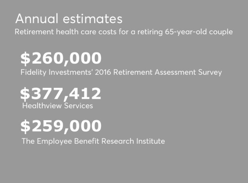 Norr 65yo retiring estimates copy.png