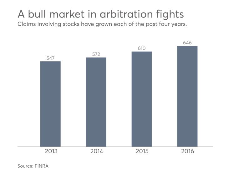ArbFeature6 FINRA 3-13-2017 FINRA arbitration data