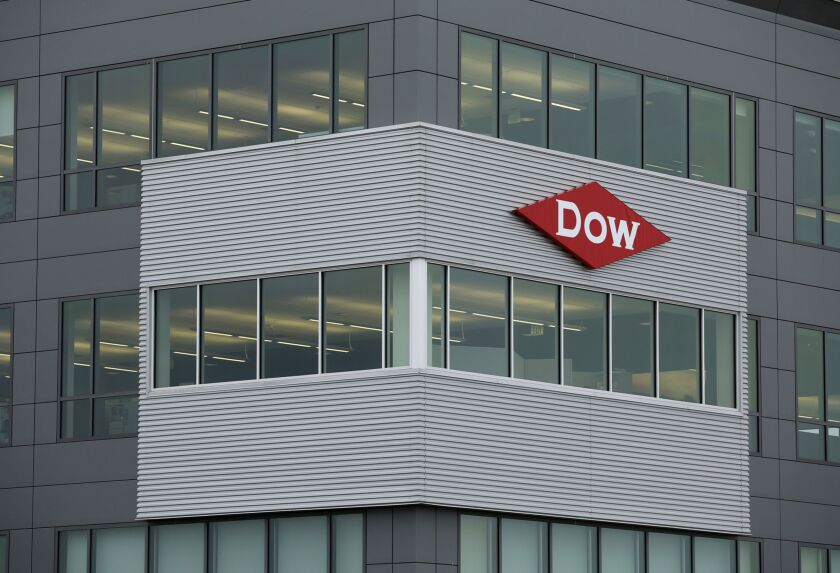 di-dow-chem-stock-082519