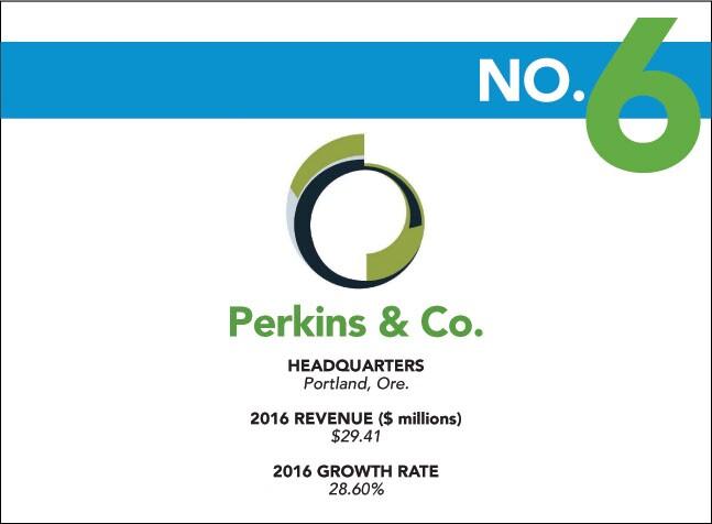 Fastest - 6 - Perkins.jpg