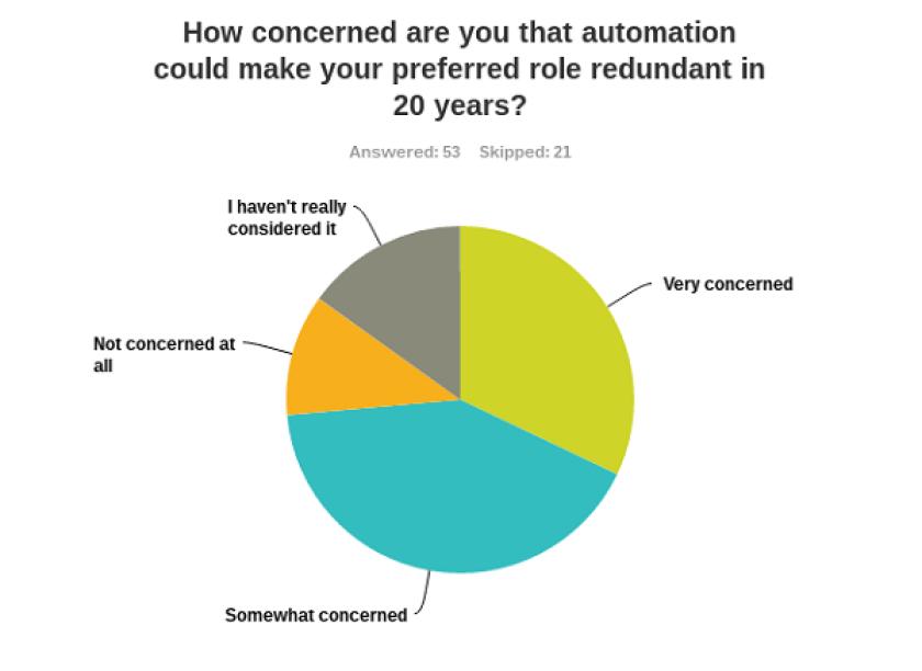 AutomatedJob1
