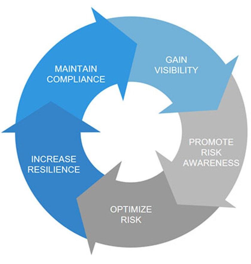 chart infosec steps.jpg