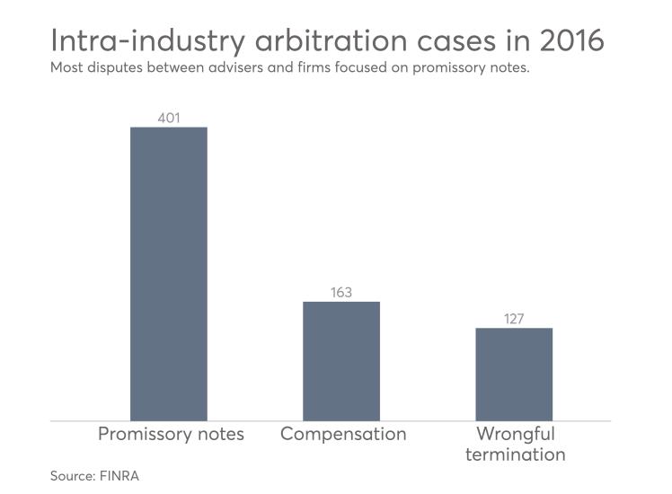 IAG.TOS.ArbFeature7 FINRA arbitration data