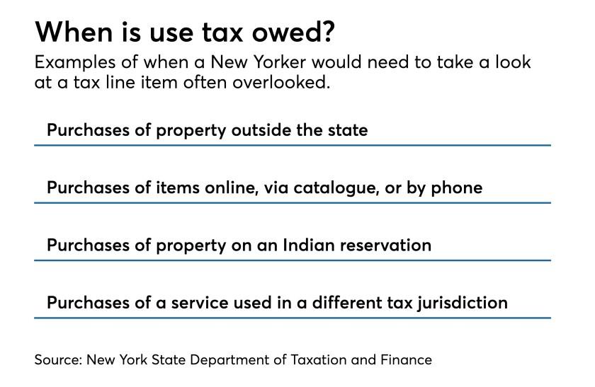 AT030718-Use-Tax-Chart