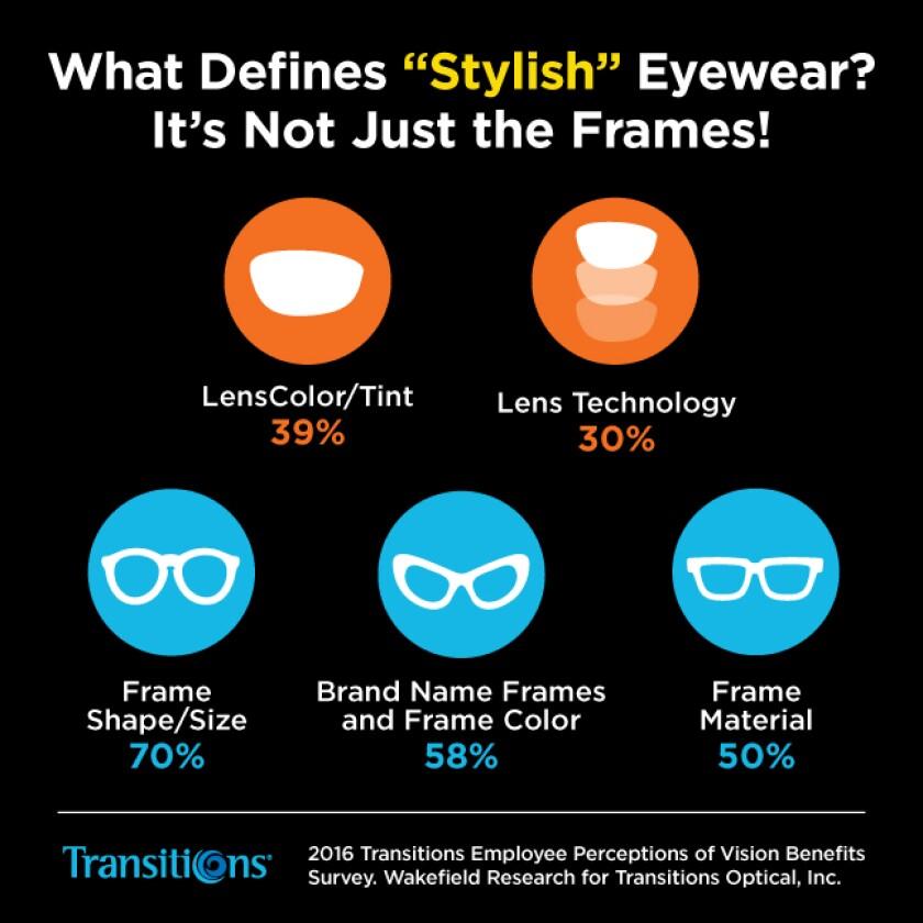What_Defines_Stylish_Eyewear-P1.jpg