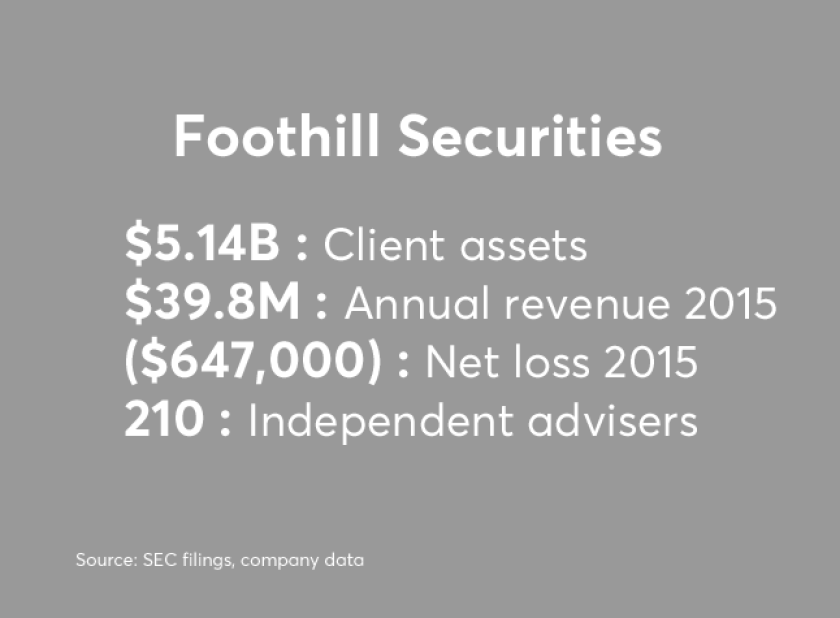 Foothill Securities data card