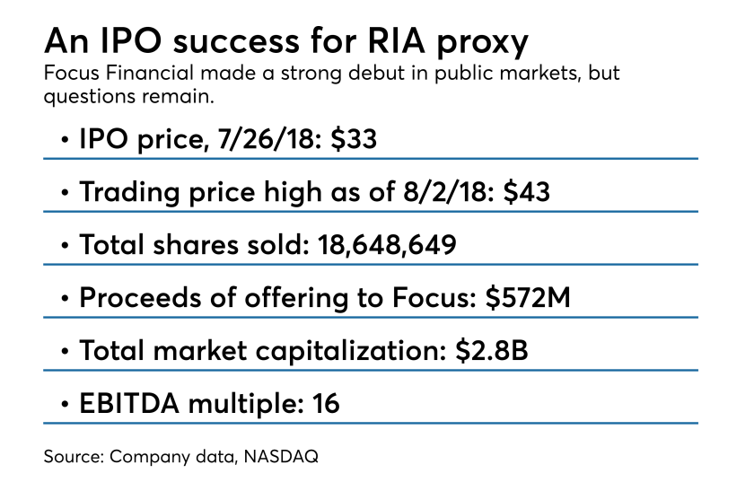 Focus IPO updated August 2018
