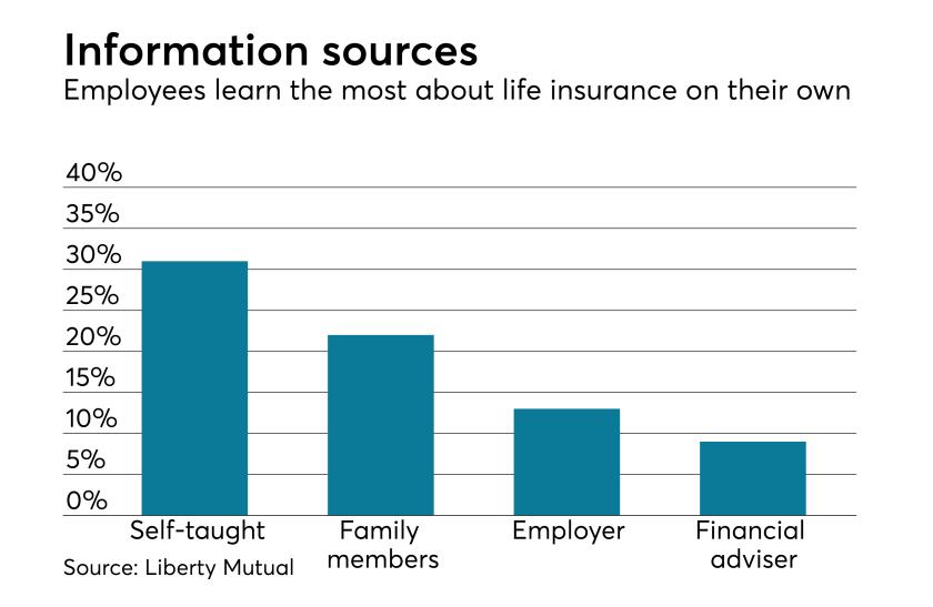 life-insurance-info-chart