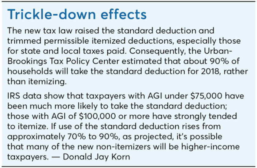 Trickle down effects-Korn-New Tax Law-