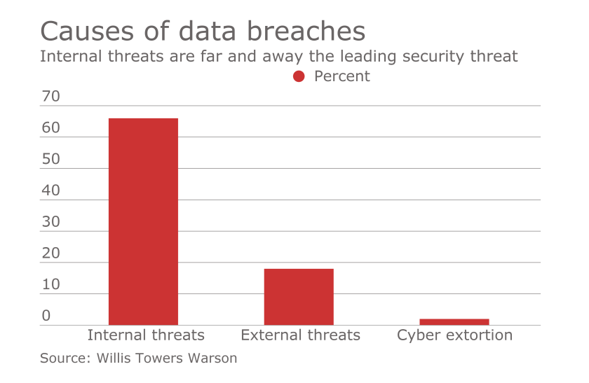 IM-030717-causes of data breaches.png