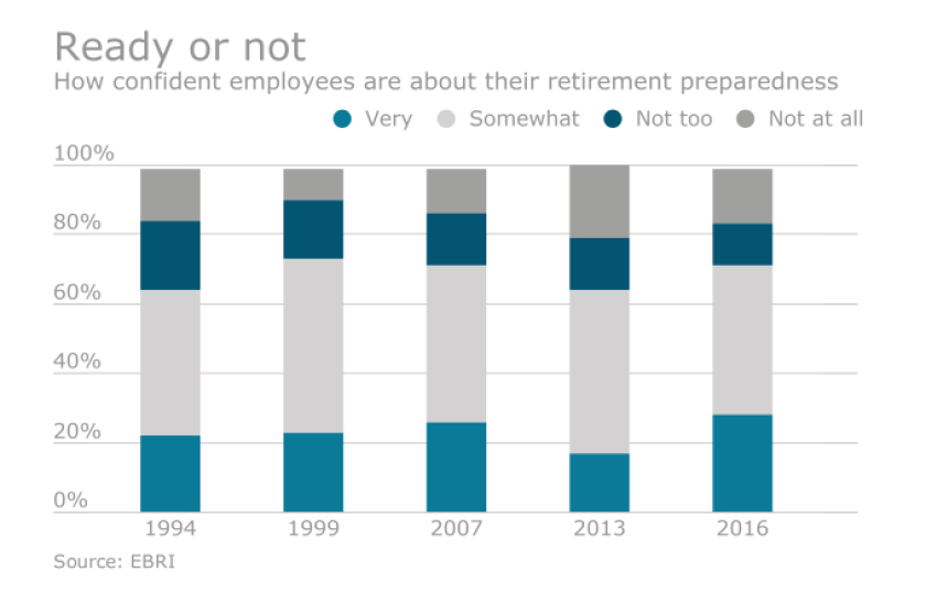 retirementprepardness-10-18-16.png