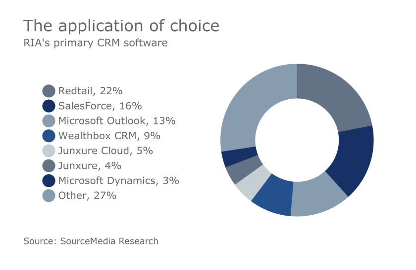 FP.Tech Survey 2.png