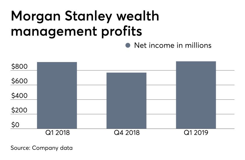 first quarter 2019 earnings