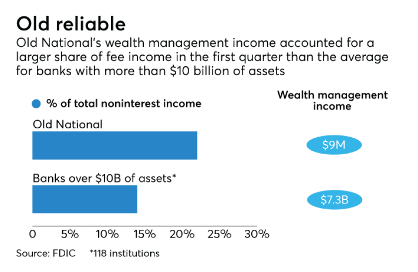 AB-070317-WEALTH.png