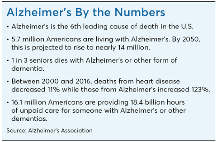 FP0119_Alzheimer's-By-the-Numbers.png