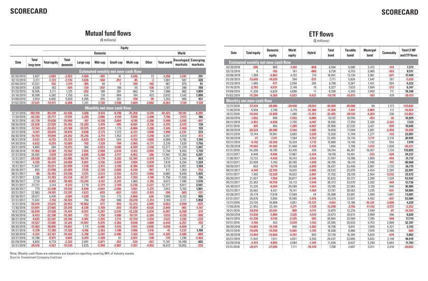 mme-scorecard-data-3-1-19