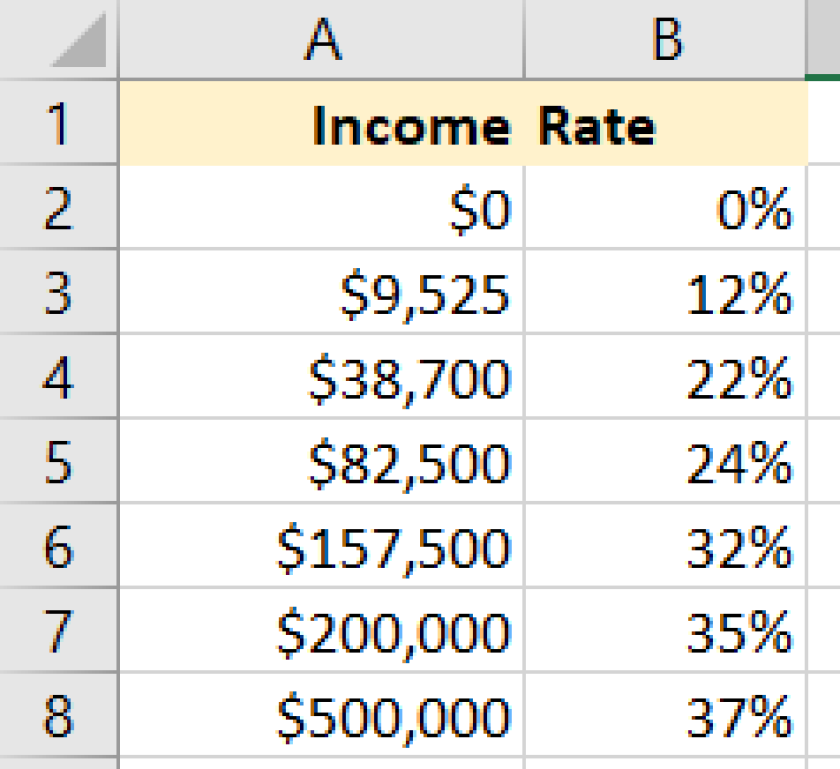 The most useful Microsoft Excel formulas for accountants