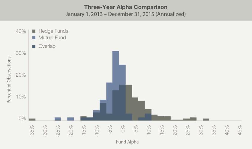 three-year-alpha-iag-10-20