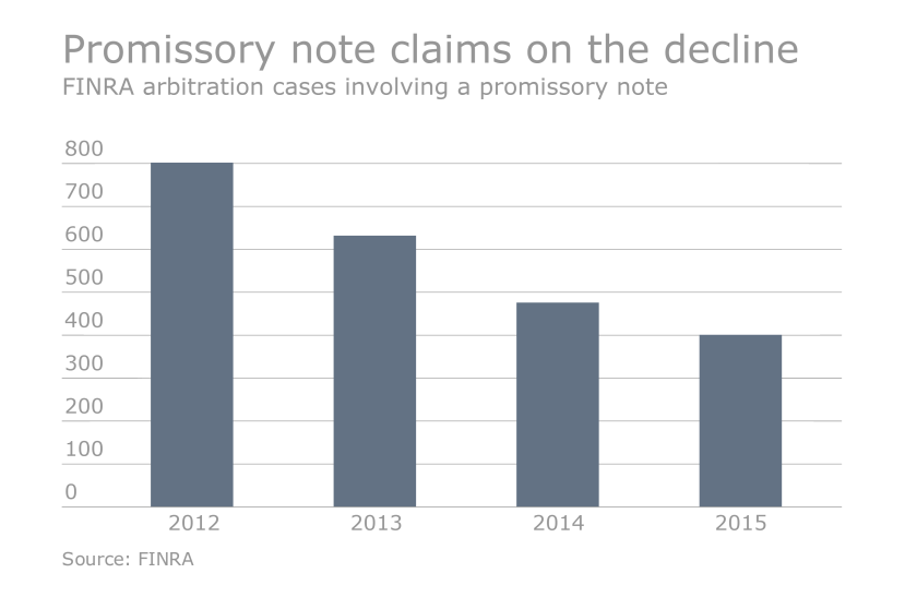 Promissory note arbitration stats.png