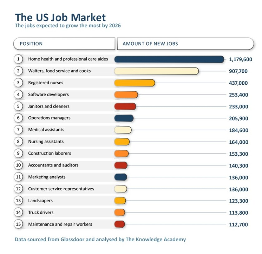 chart software jobs.jpg