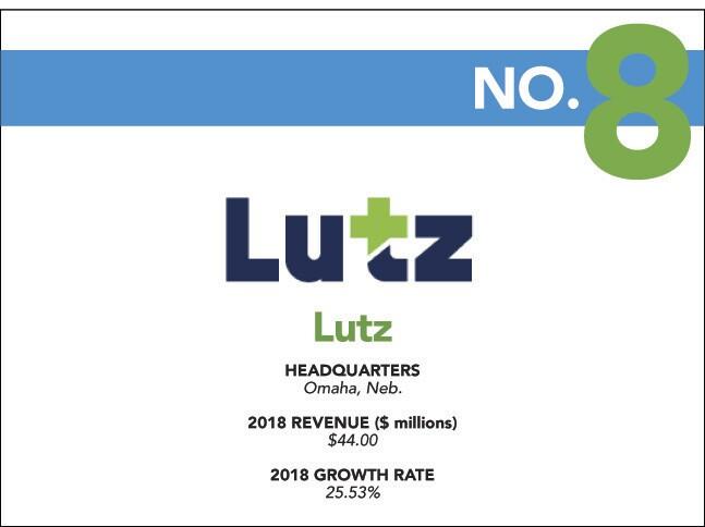 8 - 2019 Fast - Lutz.jpg