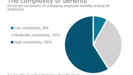 Benefit administration systems   Employee Benefit News
