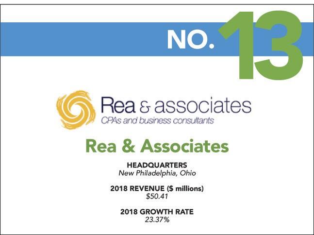 13 - 2019 Fast - Rea.jpg