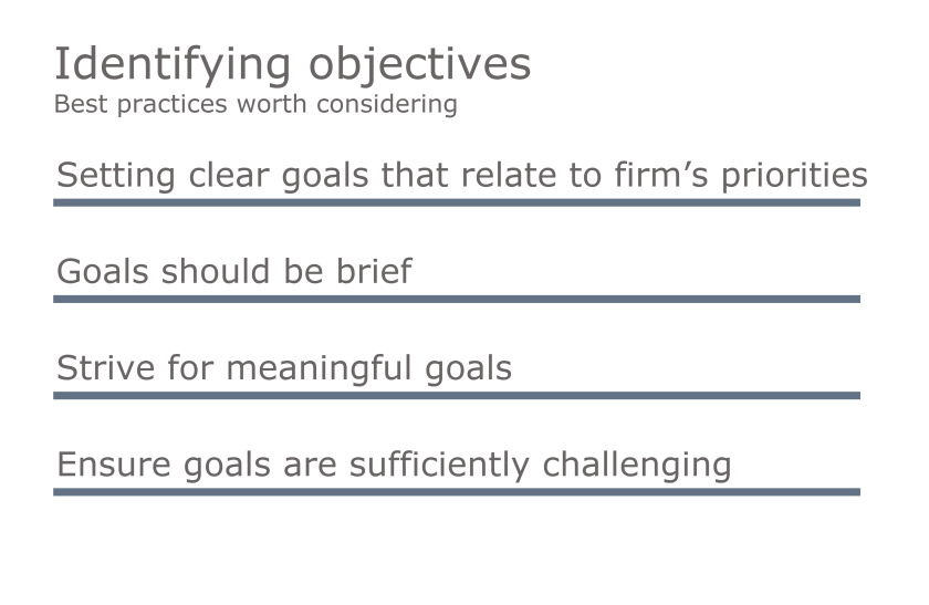 Best practices - performance review