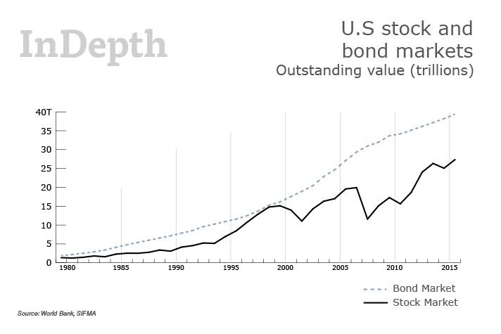 InDepth_JUL017_Stocks-and-Bonds.jpg