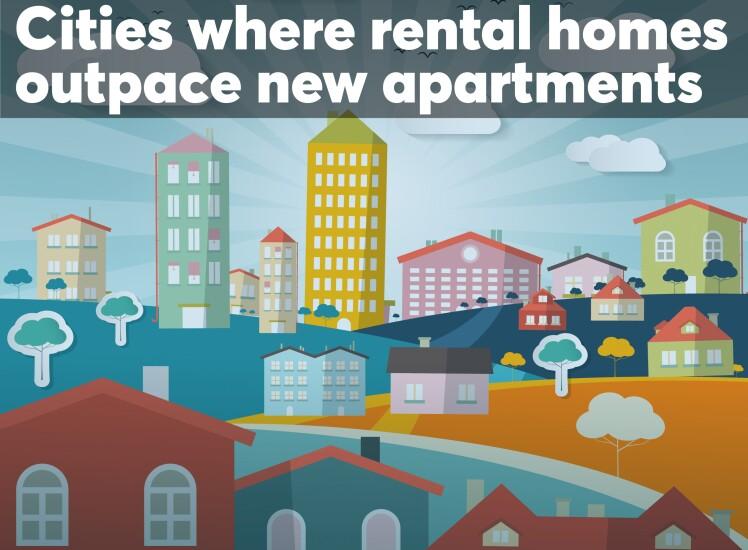 house-vs-apt-rental-slideshow.jpg