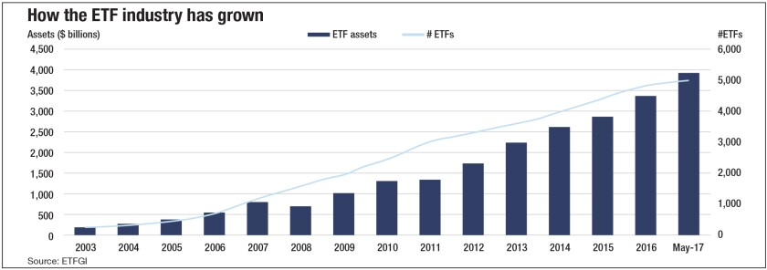 etf-industry-growth-6-19