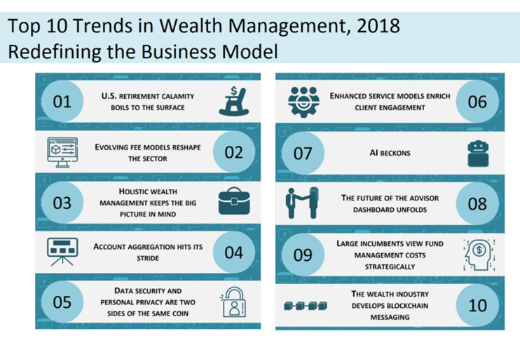 Corbin-Trends-Wealth-Management-2018